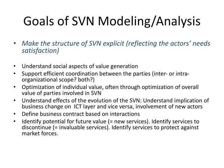 Goals of SVN Modeling/Analysis