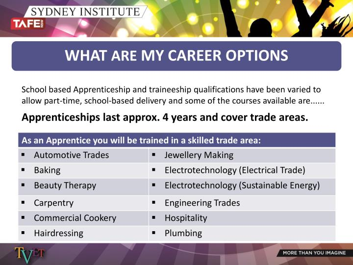 School based Apprenticeship and traineeship qualifications have been varied to allow part-time, school-based delivery and some of the courses available are......