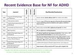recent evidence base for nf for adhd