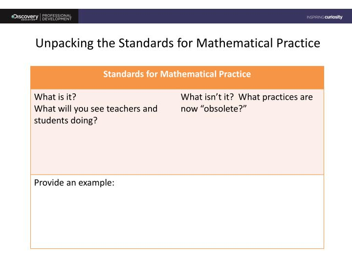 Unpacking the Standards for Mathematical Practice