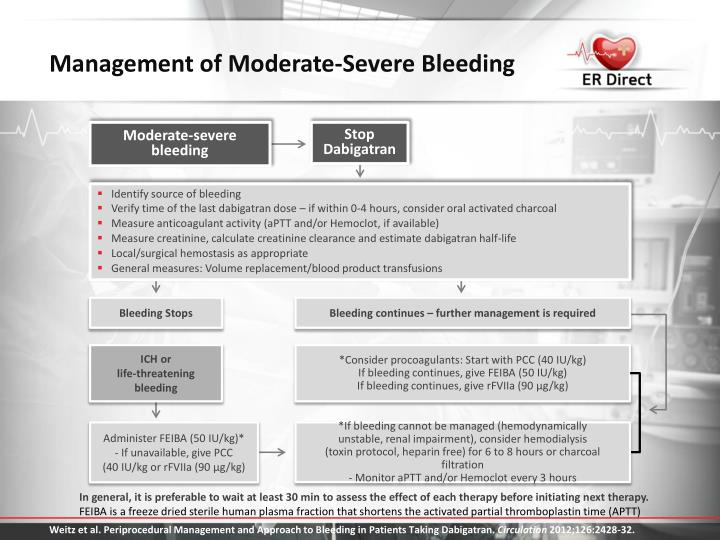 Management of Moderate-Severe Bleeding