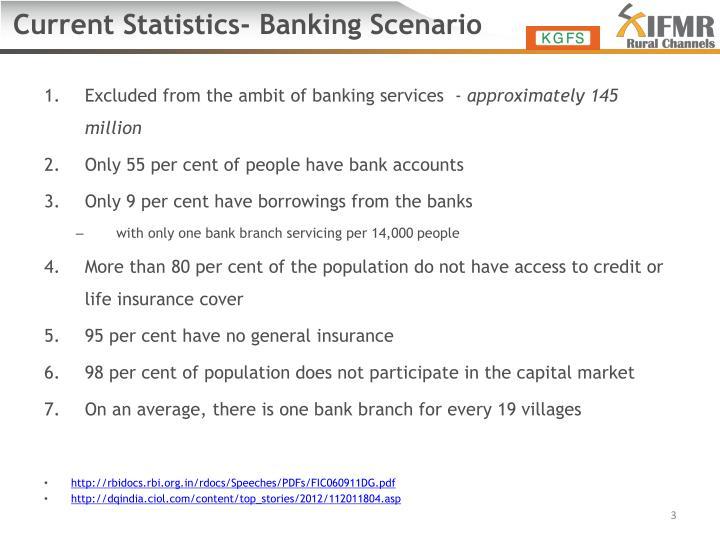 Current Statistics- Banking Scenario