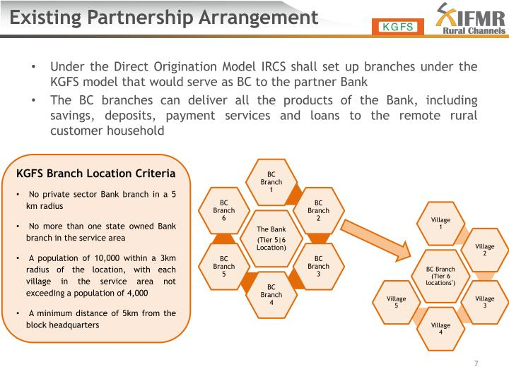 Existing Partnership Arrangement