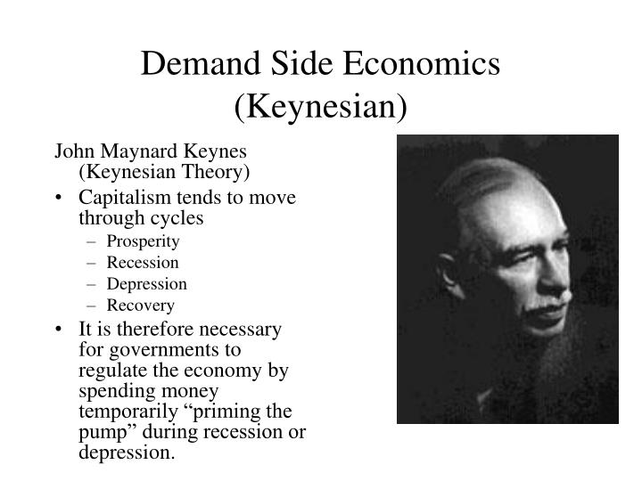 Demand Side Economics (Keynesian)