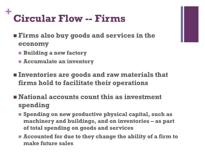 Circular Flow -- Firms