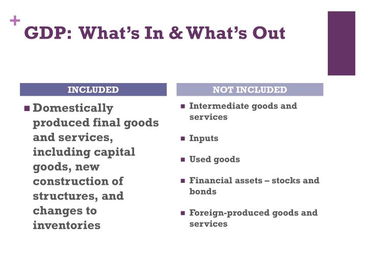GDP:  What's In & What's Out