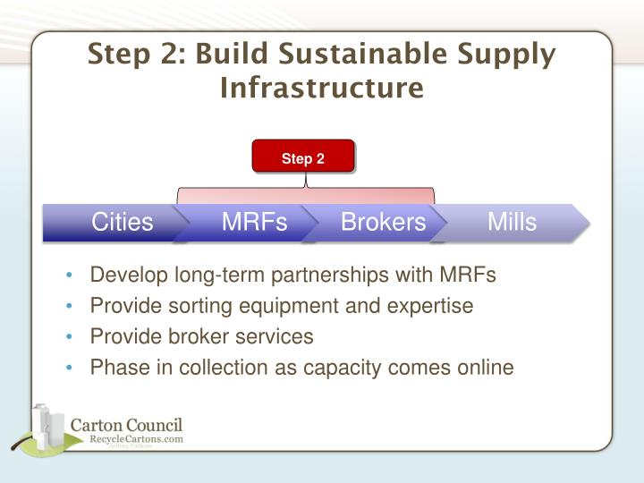 Step 2: Build Sustainable Supply Infrastructure