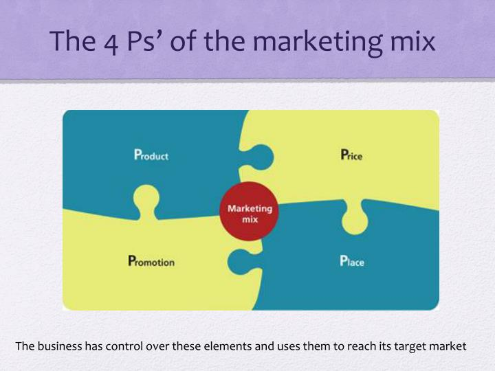 The 4 Ps' of the marketing mix