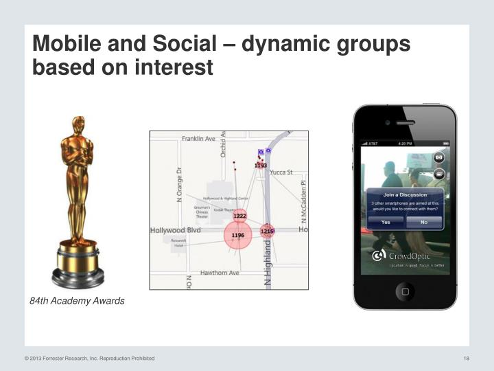 Mobile and Social – dynamic groups based on interest