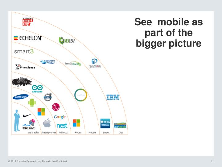 See  mobile as part of the bigger picture
