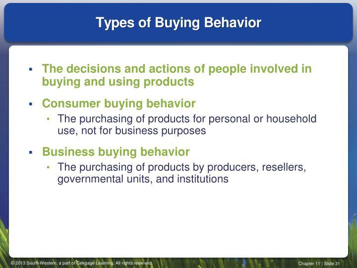 Types of Buying Behavior