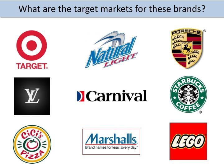 What are the target markets for these brands?