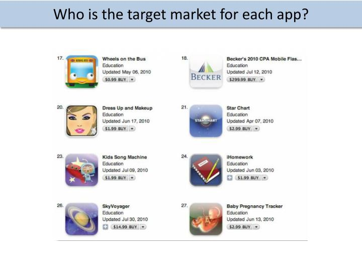 Who is the target market for each app?