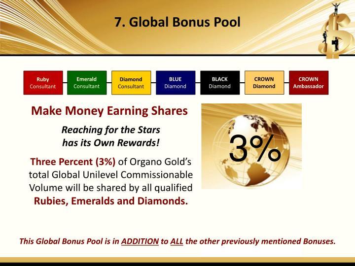 7. Global Bonus Pool