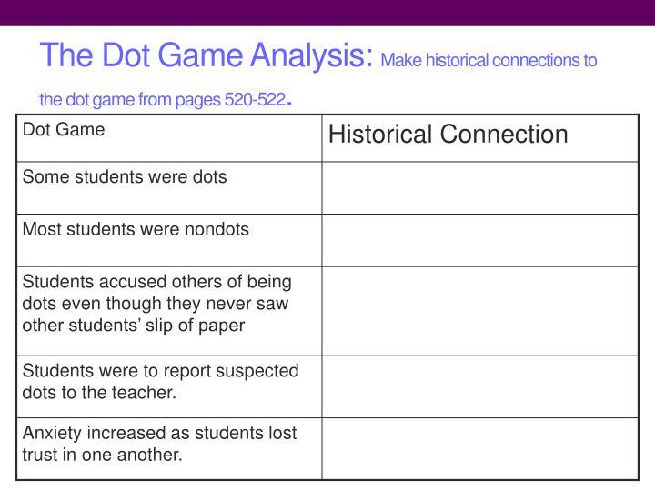 The Dot Game Analysis: