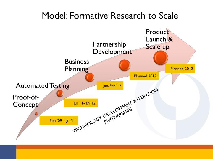 Model: Formative Research to Scale