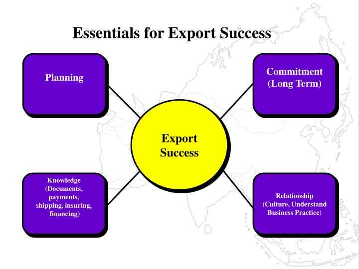Essentials for Export Success