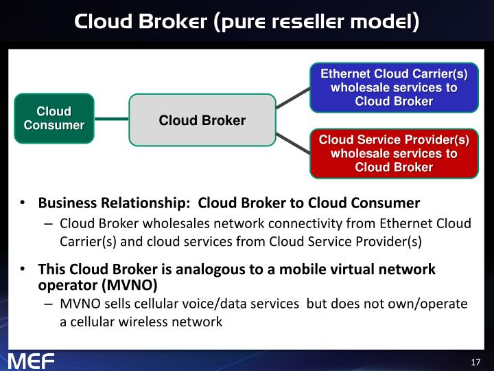 mvnos and carrier relationship
