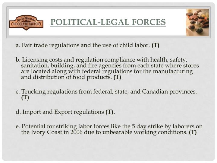 Political-Legal Forces