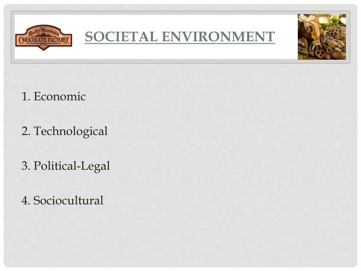 Societal Environment