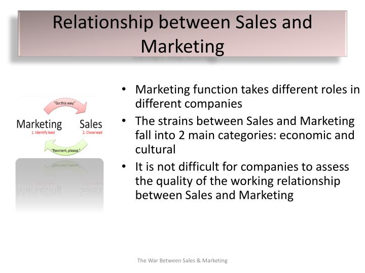 marketing and sales relationship