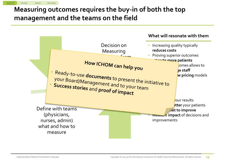 Measuring outcomes requires the buy-in of both the top management and the teams on the field