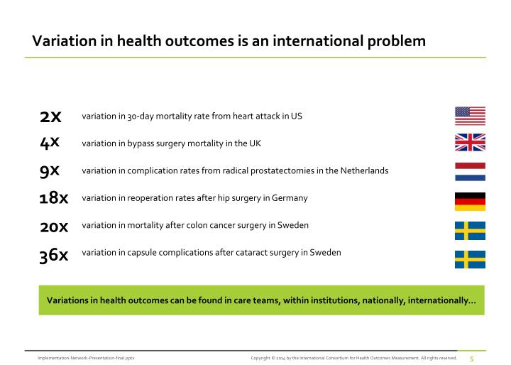 Variation in health outcomes is an international problem