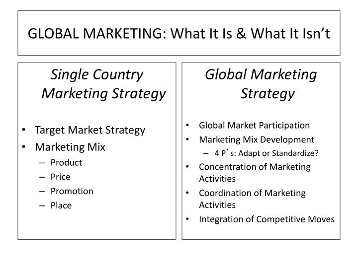 a description of the international marketing strategies of thailand Busn 6200 strategy and competition (3 credit hours) (prerequisites: all of the  above)  the required courses for mba with an emphasis in marketing program  are:  management (3 credit hours) mrkt 5730 international marketing (3 credit  hours)  itm 5000 information technology management: overview (3 credit  hours).