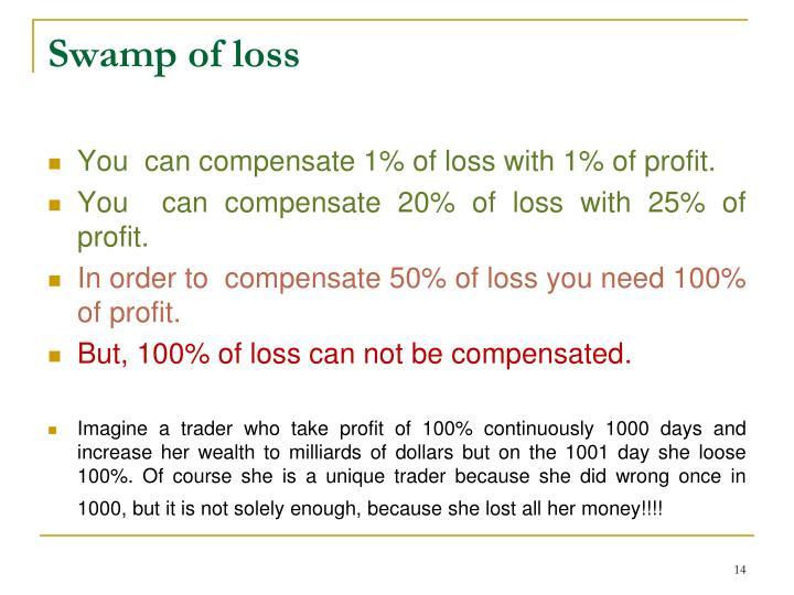 Swamp of loss