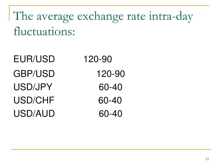 The average exchange rate intra-day fluctuations: