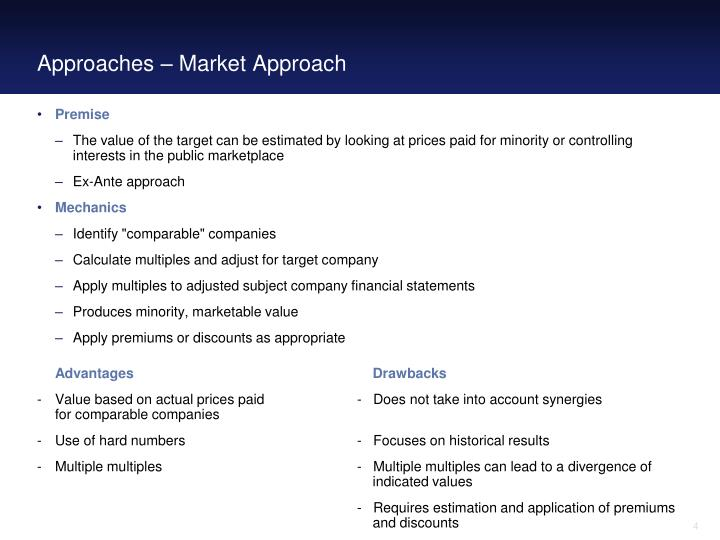Approaches – Market Approach