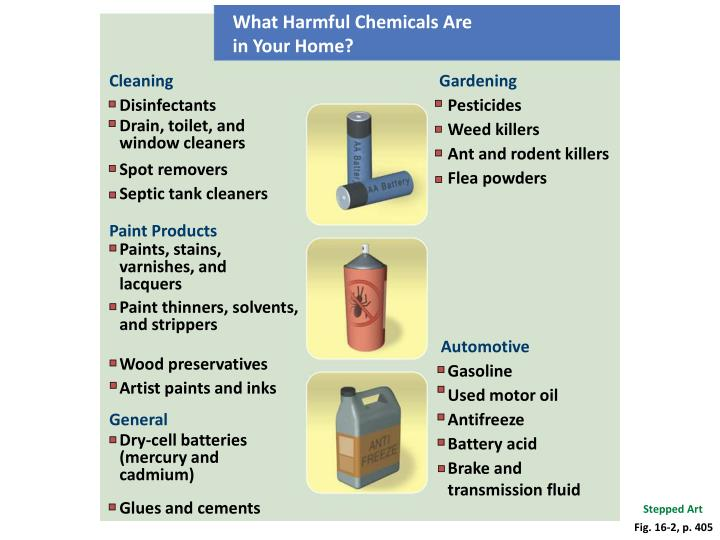 What Harmful Chemicals Are in Your Home?