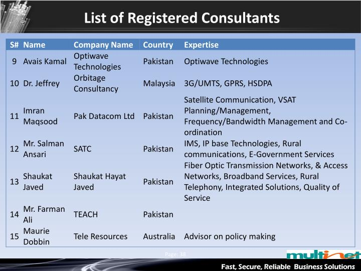List of Registered Consultants