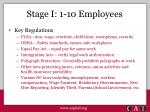 stage i 1 10 employees1