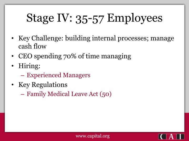 Stage IV: 35-57 Employees