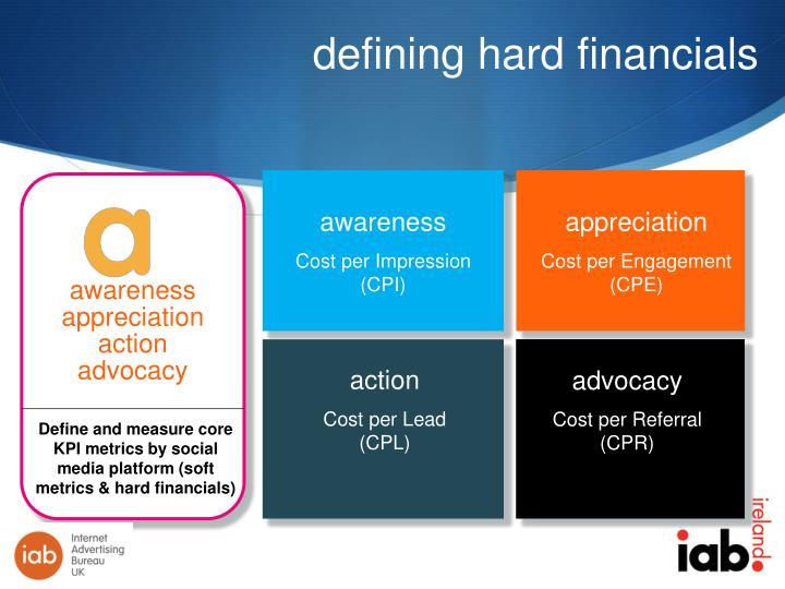 defining hard financials