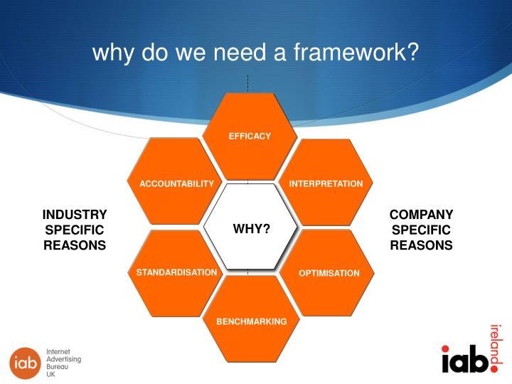 why do we need a framework?