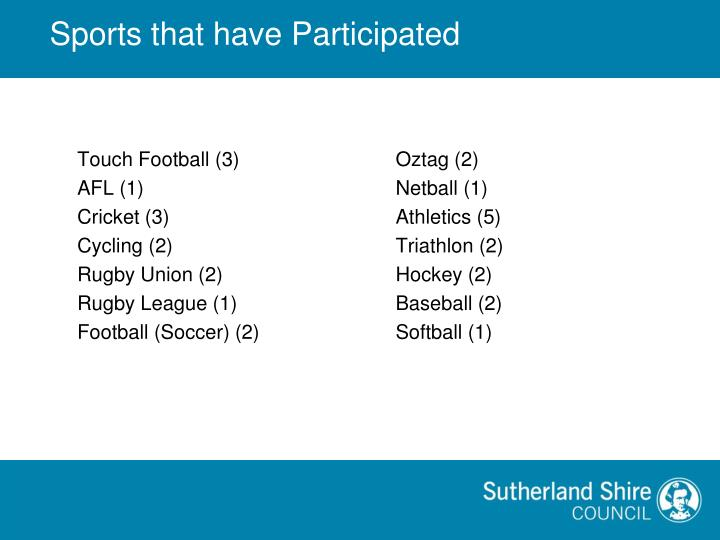 Sports that have Participated