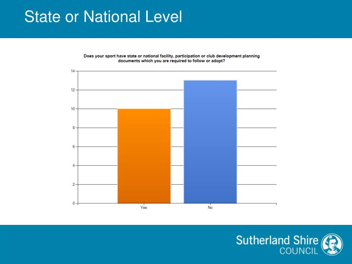 State or National Level