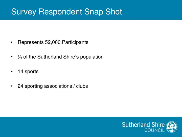 Survey Respondent Snap Shot
