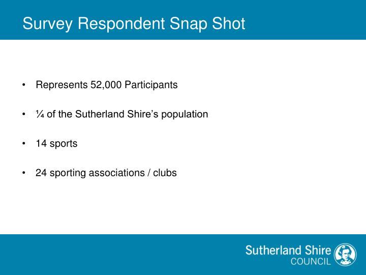 Survey Respondent Snap Shot