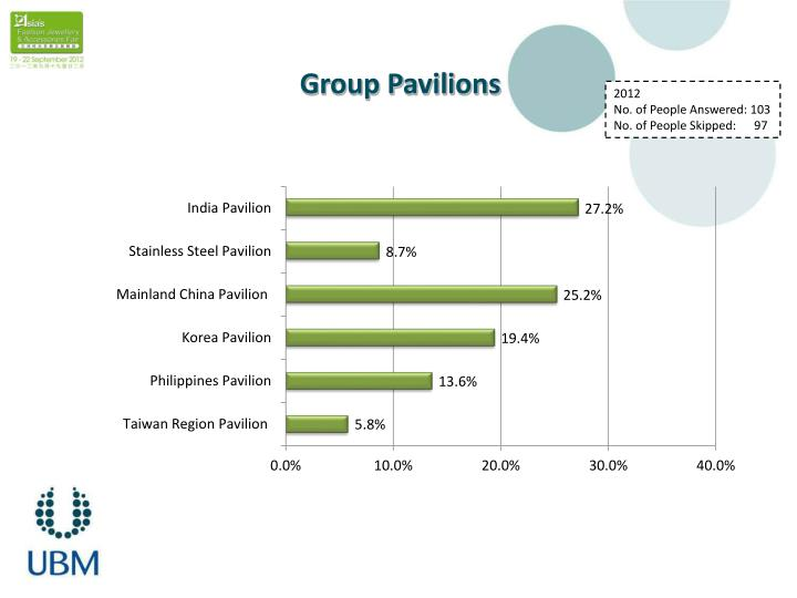 Group Pavilions