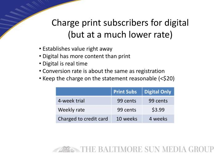 Charge print subscribers for digital