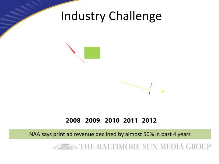 Industry Challenge