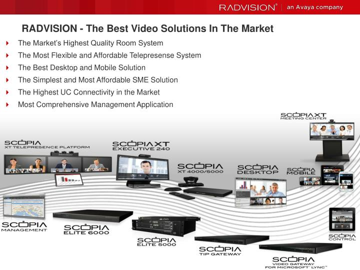 RADVISION - The Best Video Solutions In The Market
