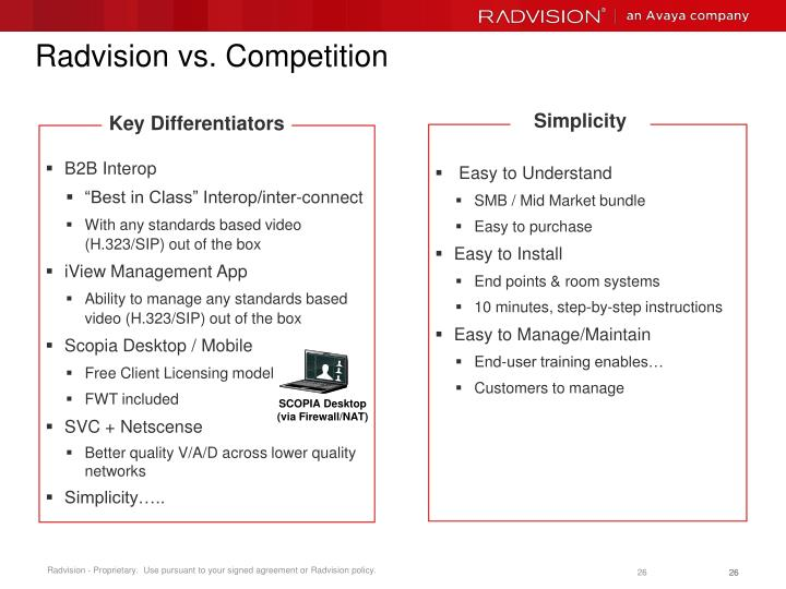 Radvision vs. Competition
