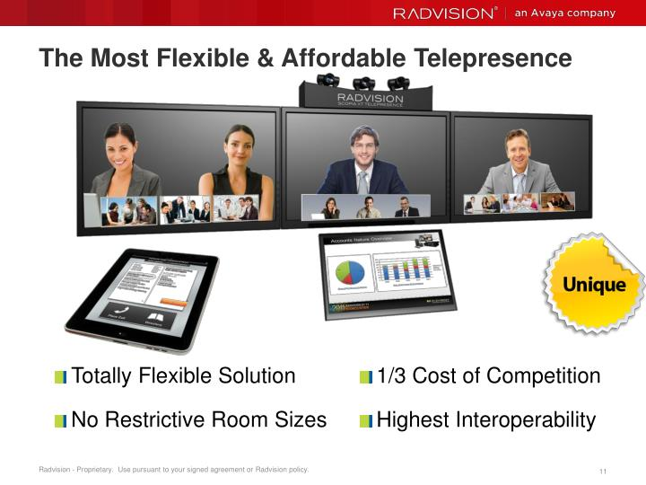 The Most Flexible & Affordable