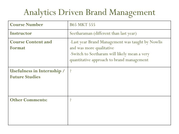 Analytics driven brand management