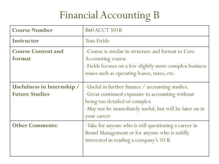 Financial Accounting B