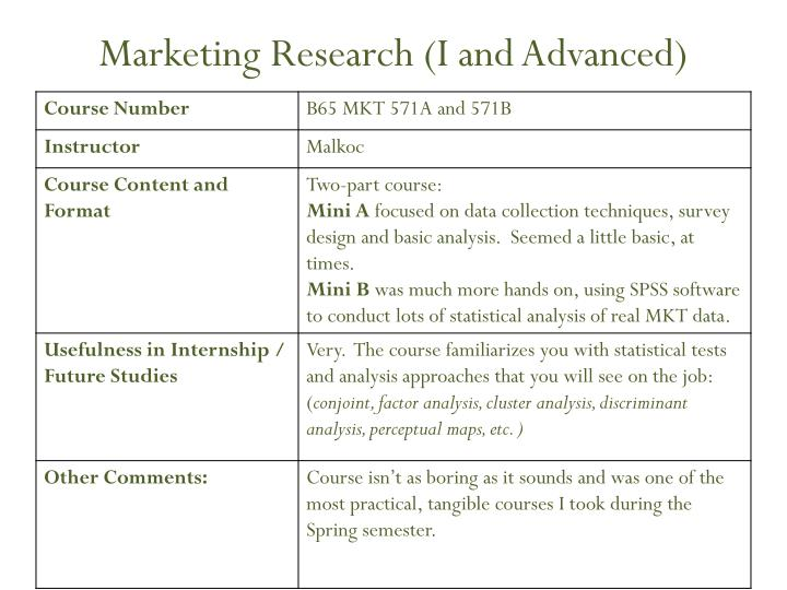 Marketing Research (I and Advanced)